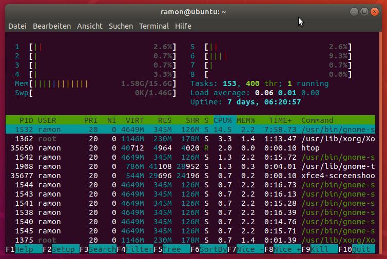 Linux Befehle die Sie kennen müssen htop